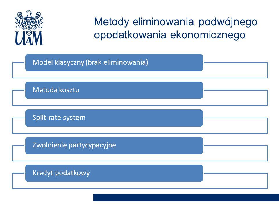 Model klasyczny (brak eliminowania)Metoda kosztuSplit-rate systemZwolnienie partycypacyjneKredyt podatkowy Metody eliminowania podwójnego opodatkowania ekonomicznego
