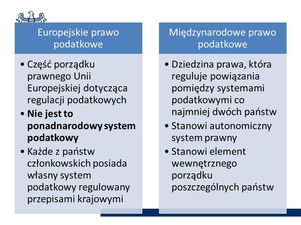 Europejskie prawo podatkowe Część porządku prawnego Unii Europejskiej dotycząca regulacji podatkowych Nie jest to ponadnarodowy system podatkowy Każde z państw członkowskich posiada własny system podatkowy regulowany przepisami krajowymi Międzynarodowe prawo podatkowe Dziedzina prawa, która reguluje powiązania pomiędzy systemami podatkowymi co najmniej dwóch państw Stanowi autonomiczny system prawny Stanowi element wewnętrznego porządku poszczególnych państw