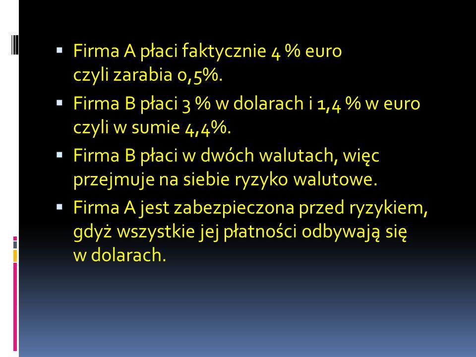  Firma A płaci faktycznie 4 % euro czyli zarabia 0,5%.  Firma B płaci 3 % w dolarach i 1,4 % w euro czyli w sumie 4,4%.  Firma B płaci w dwóch walu