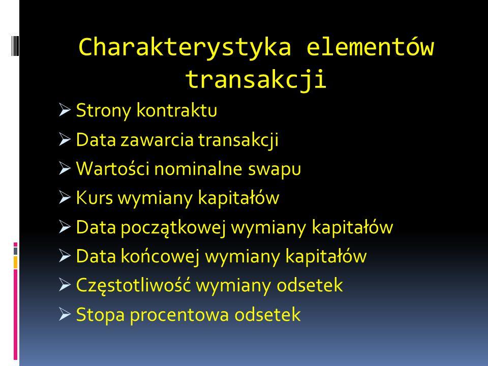 Charakterystyka elementów transakcji  Strony kontraktu  Data zawarcia transakcji  Wartości nominalne swapu  Kurs wymiany kapitałów  Data początko