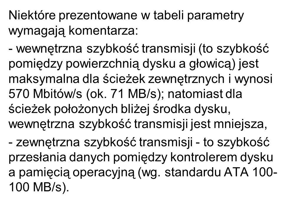 Niektóre prezentowane w tabeli parametry wymagają komentarza: - wewnętrzna szybkość transmisji (to szybkość pomiędzy powierzchnią dysku a głowicą) jes
