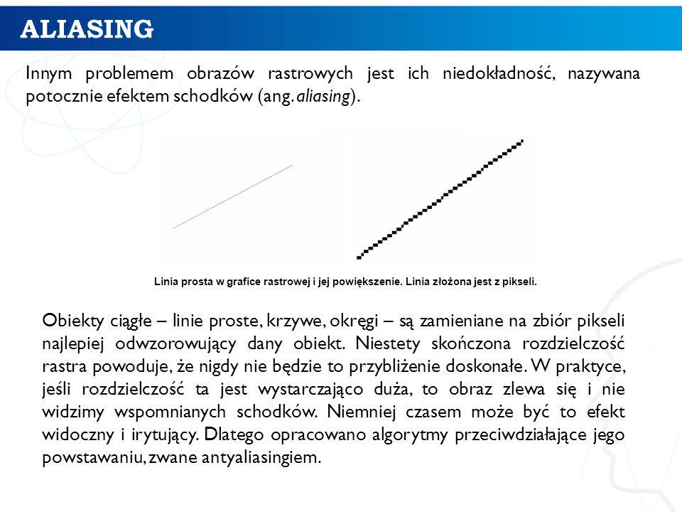 ALIASING Innym problemem obrazów rastrowych jest ich niedokładność, nazywana potocznie efektem schodków (ang. aliasing). 11 Obiekty ciągłe – linie pro