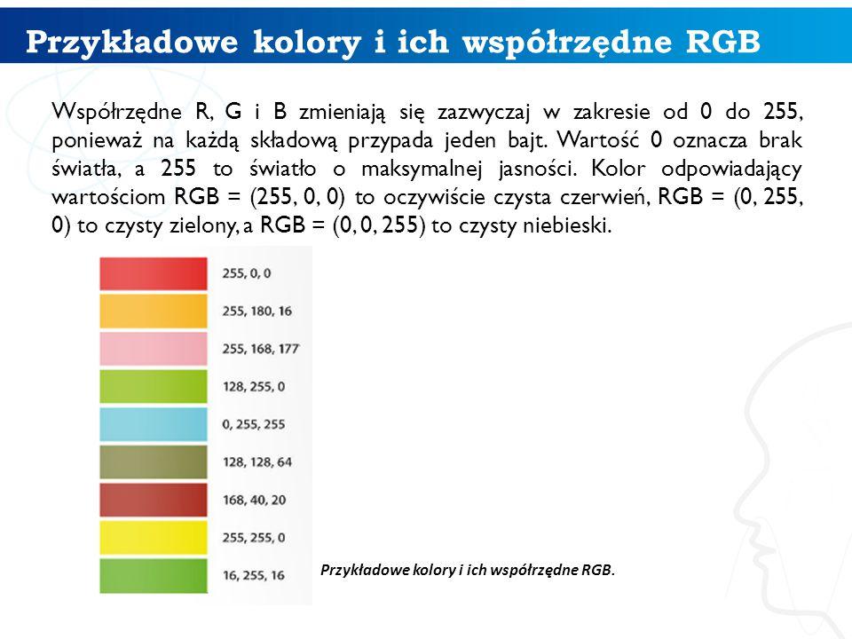 Przykładowe kolory i ich współrzędne RGB Współrzędne R, G i B zmieniają się zazwyczaj w zakresie od 0 do 255, ponieważ na każdą składową przypada jede
