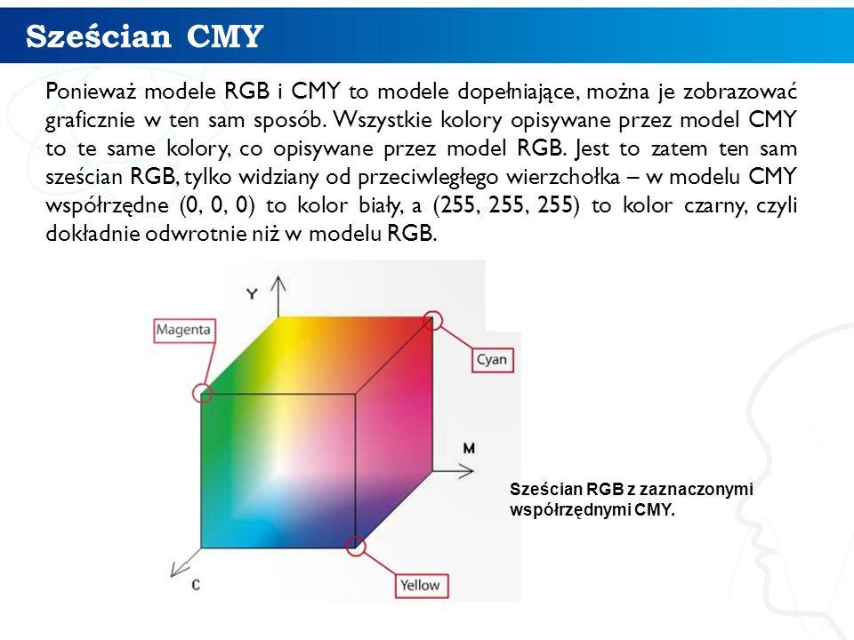 Sześcian CMY Ponieważ modele RGB i CMY to modele dopełniające, można je zobrazować graficznie w ten sam sposób. Wszystkie kolory opisywane przez model