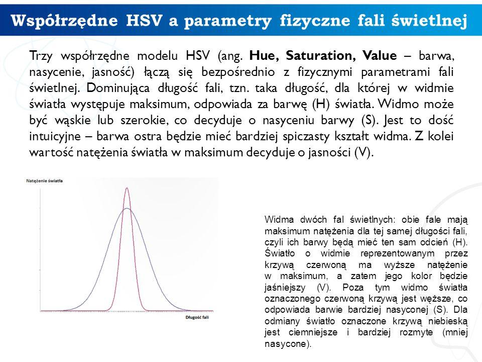 Współrzędne HSV a parametry fizyczne fali świetlnej Trzy współrzędne modelu HSV (ang. Hue, Saturation, Value – barwa, nasycenie, jasność) łączą się be
