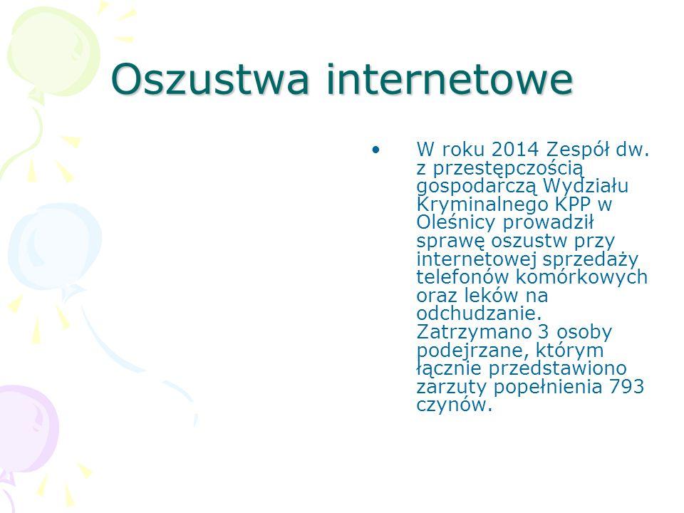Oszustwa internetowe W roku 2014 Zespół dw.
