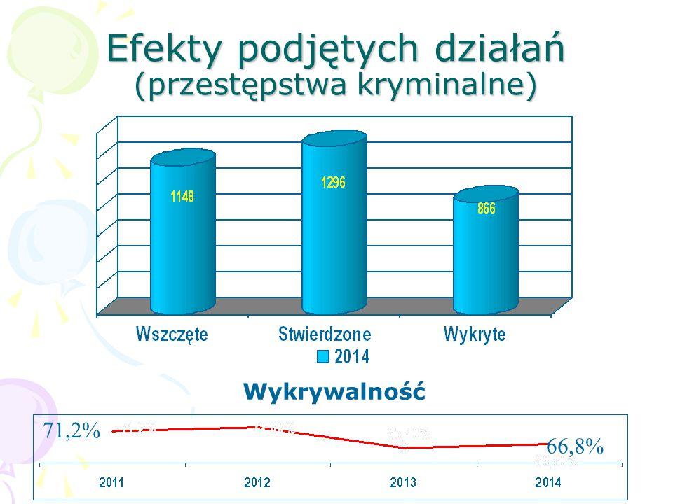 """ZATRZYMANIE SPRAWCY LICZNYCH KRADZIEŻY METODĄ NA """"GAZOWNIKA W maju policjanci Wydz."""