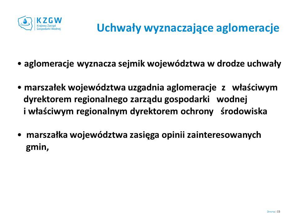 Uchwały wyznaczające aglomeracje aglomeracje wyznacza sejmik województwa w drodze uchwały marszałek województwa uzgadnia aglomeracje z właściwym dyrek