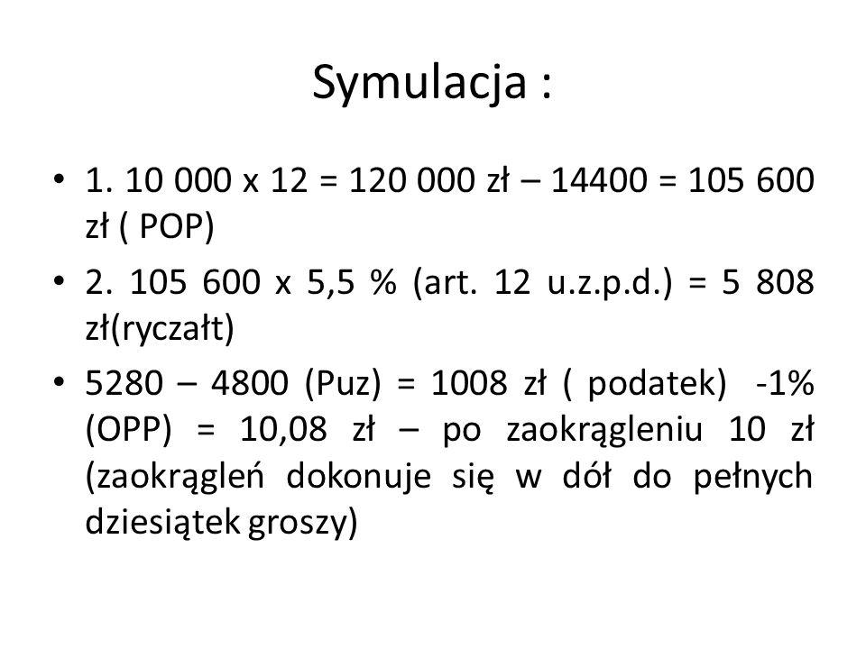 Symulacja : 1. 10 000 x 12 = 120 000 zł – 14400 = 105 600 zł ( POP) 2. 105 600 x 5,5 % (art. 12 u.z.p.d.) = 5 808 zł(ryczałt) 5280 – 4800 (Puz) = 1008