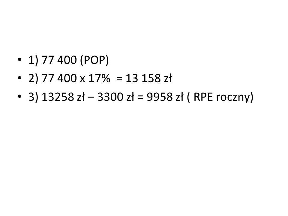 1) 77 400 (POP) 2) 77 400 x 17% = 13 158 zł 3) 13258 zł – 3300 zł = 9958 zł ( RPE roczny)