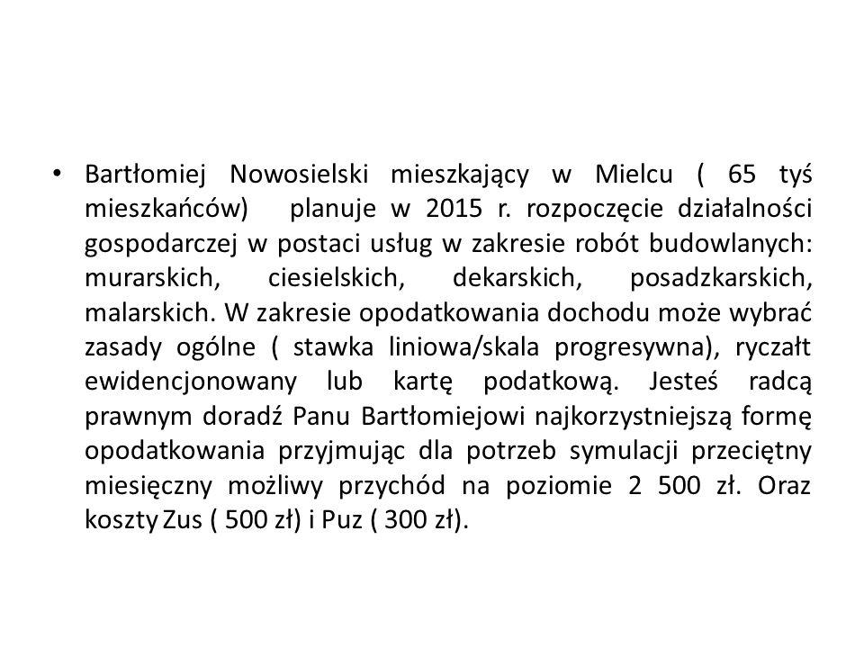 Bartłomiej Nowosielski mieszkający w Mielcu ( 65 tyś mieszkańców) planuje w 2015 r. rozpoczęcie działalności gospodarczej w postaci usług w zakresie r