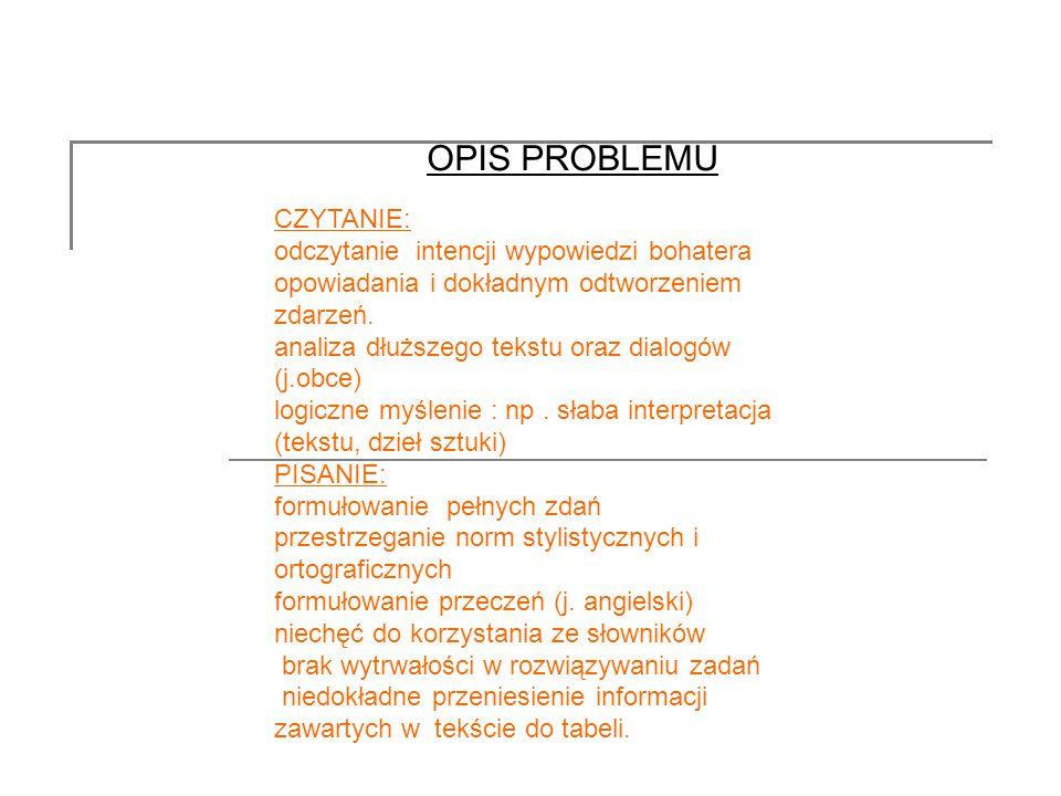 OPIS PROBLEMU CZYTANIE: odczytanie intencji wypowiedzi bohatera opowiadania i dokładnym odtworzeniem zdarzeń.