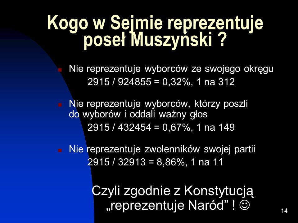 13 Porównanie wyników (3) Gdyby w wyborach 2001 stosowano metodę z 1991 r.