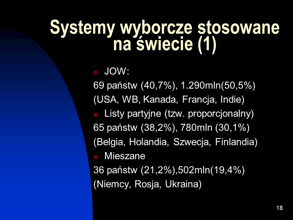 17 Czy Jan Kowalski może zostać posłem .