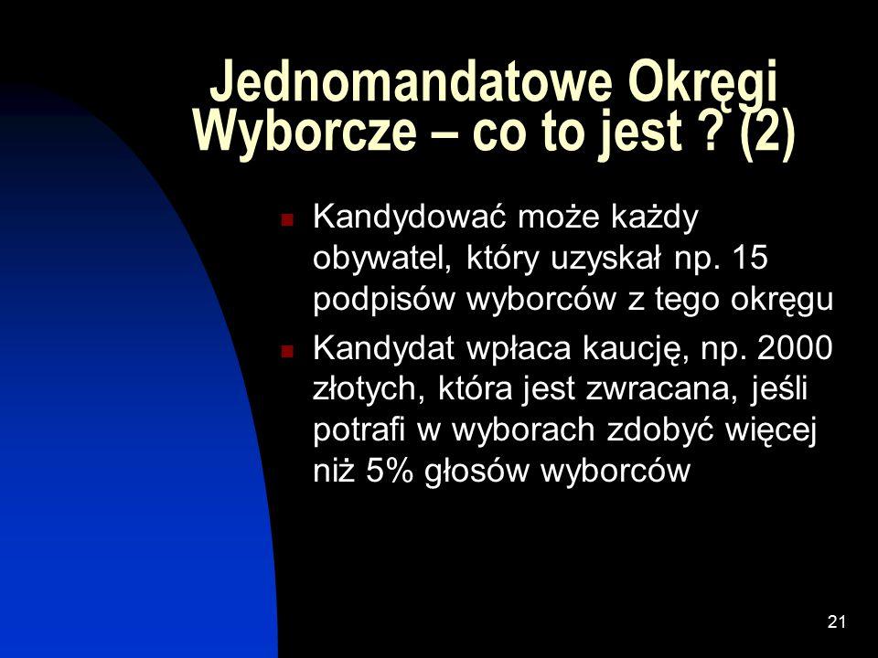 20 Jednomandatowe Okręgi Wyborcze – co to jest .