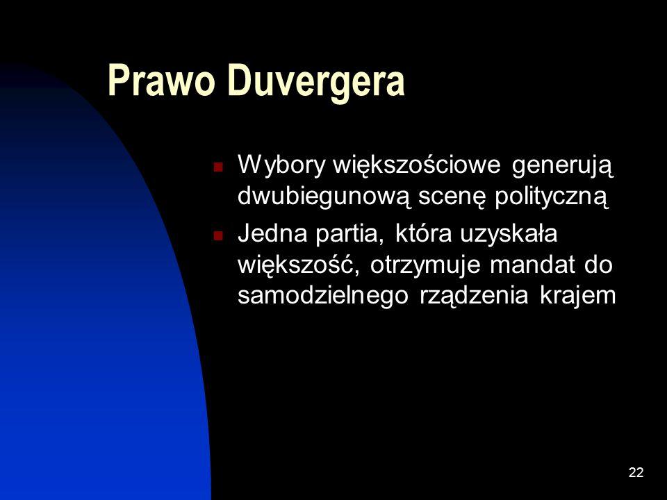21 Jednomandatowe Okręgi Wyborcze – co to jest .