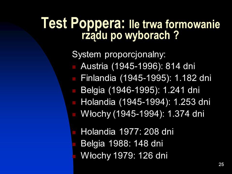24 Test Poppera: Jak często w wyniku wyborów następuje zmiana partii u władzy .