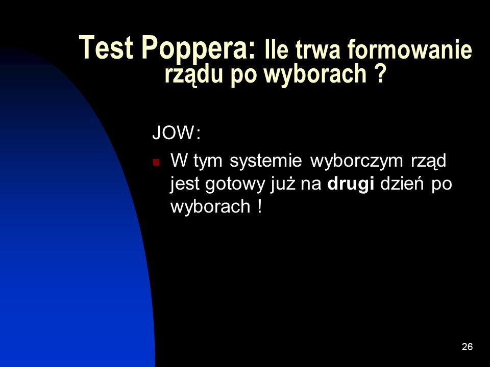 25 Test Poppera: Ile trwa formowanie rządu po wyborach .