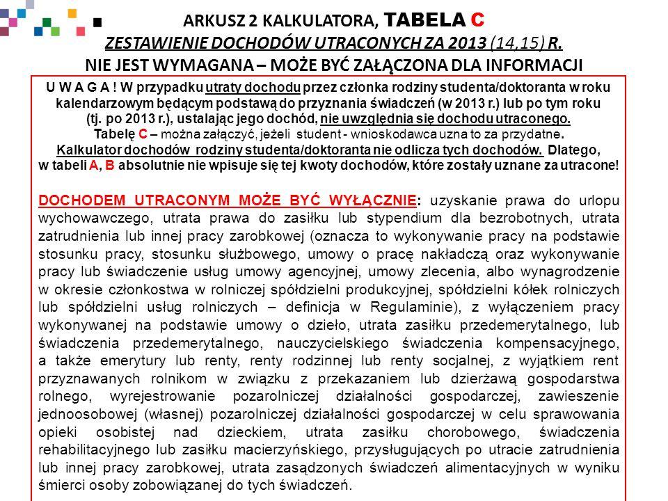 ARKUSZ 2 KALKULATORA, TABELA C ZESTAWIENIE DOCHODÓW UTRACONYCH ZA 2013 (14,15) R.