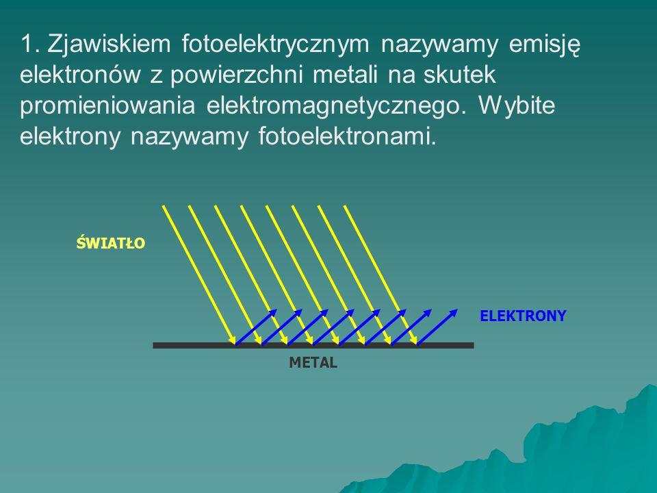 1. Zjawiskiem fotoelektrycznym nazywamy emisję elektronów z powierzchni metali na skutek promieniowania elektromagnetycznego. Wybite elektrony nazywam