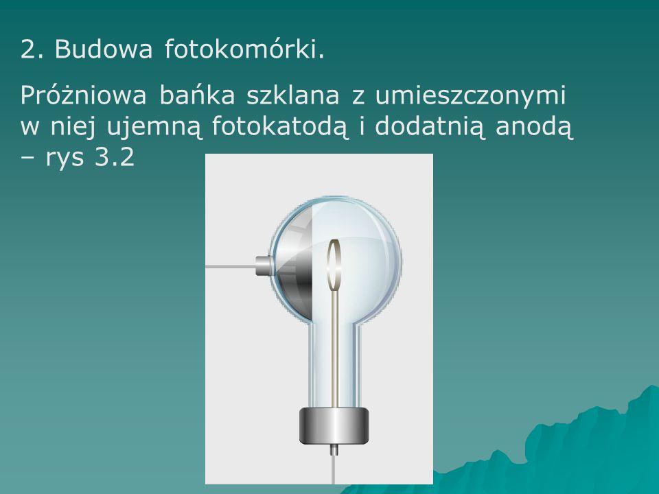 3.Wyniki badania zjawiska fotoelektrycznego.