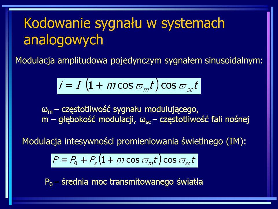 Kodowanie sygnału w systemach analogowych Modulacja amplitudowa pojedynczym sygnałem sinusoidalnym: Modulacja intesywności promieniowania świetlnego (