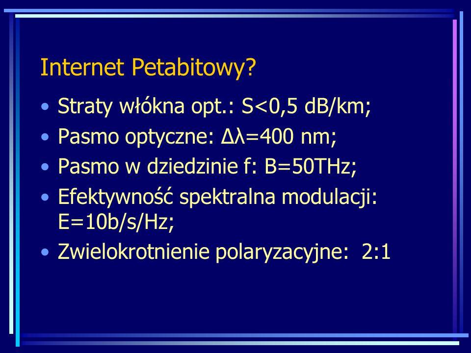Internet Petabitowy? Straty włókna opt.: S<0,5 dB/km; Pasmo optyczne: Δλ=400 nm; Pasmo w dziedzinie f: B=50THz; Efektywność spektralna modulacji: E=10