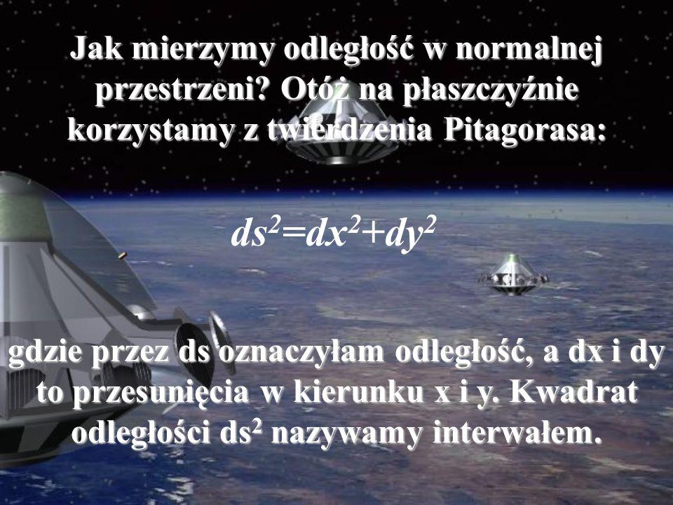 Jak mierzymy odległość w normalnej przestrzeni? Otóż na płaszczyźnie korzystamy z twierdzenia Pitagorasa: gdzie przez ds oznaczyłam odległość, a dx i