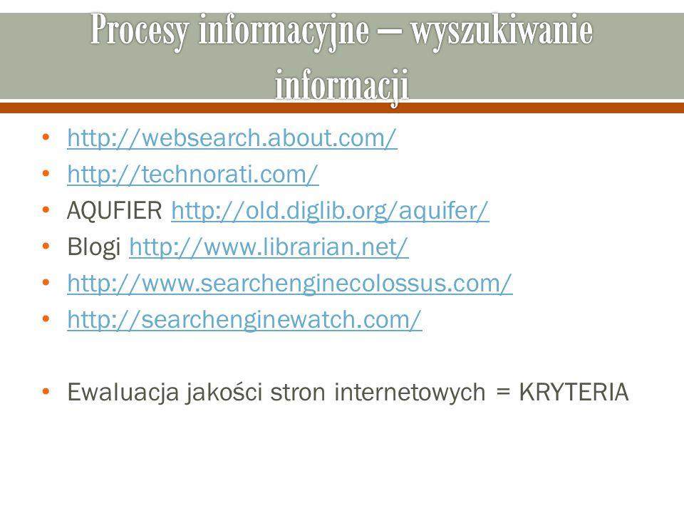http://websearch.about.com/ http://technorati.com/ AQUFIER http://old.diglib.org/aquifer/http://old.diglib.org/aquifer/ Blogi http://www.librarian.net/http://www.librarian.net/ http://www.searchenginecolossus.com/ http://searchenginewatch.com/ Ewaluacja jakości stron internetowych = KRYTERIA