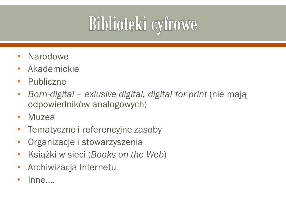 Narodowe Akademickie Publiczne Born-digital – exlusive digital, digital for print (nie mają odpowiedników analogowych) Muzea Tematyczne i referencyjne zasoby Organizacje i stowarzyszenia Książki w sieci (Books on the Web) Archiwizacja Internetu Inne….