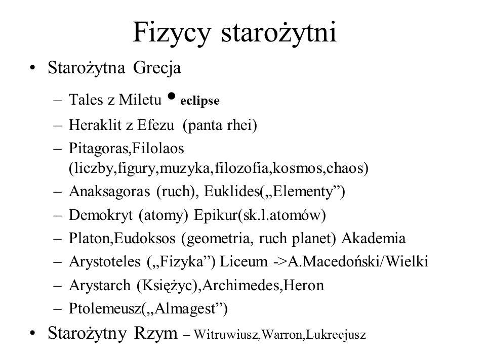 Fizycy starożytni Starożytna Grecja –Tales z Miletu  eclipse –Heraklit z Efezu (panta rhei) –Pitagoras,Filolaos (liczby,figury,muzyka,filozofia,kosmo