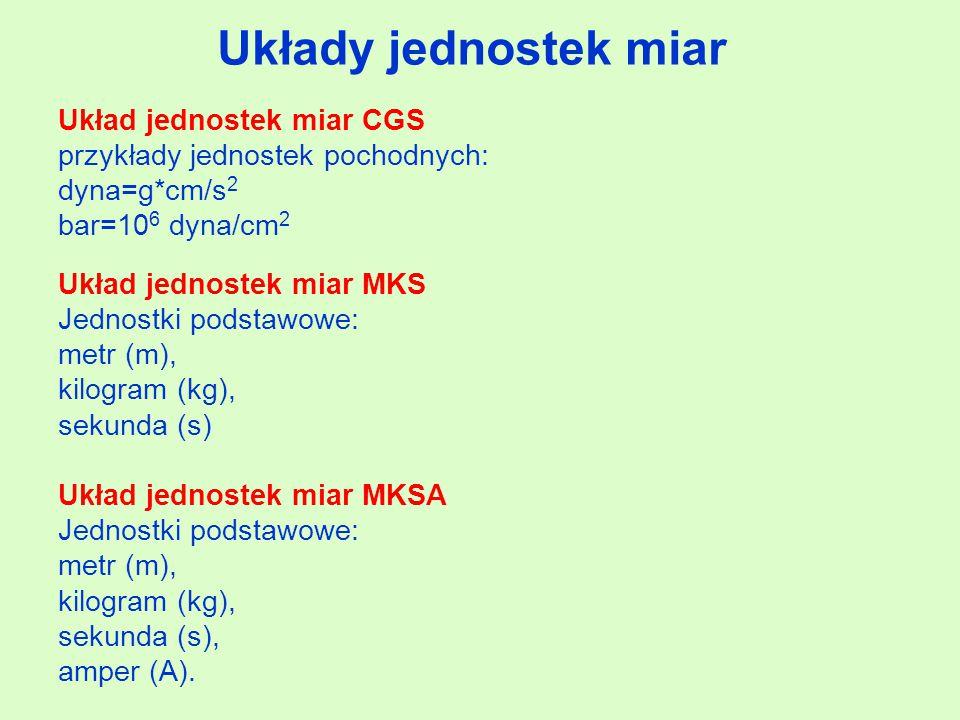 Układy jednostek miar Układ jednostek miar CGS przykłady jednostek pochodnych: dyna=g*cm/s 2 bar=10 6 dyna/cm 2 Układ jednostek miar MKS Jednostki podstawowe: metr (m), kilogram (kg), sekunda (s) Układ jednostek miar MKSA Jednostki podstawowe: metr (m), kilogram (kg), sekunda (s), amper (A).