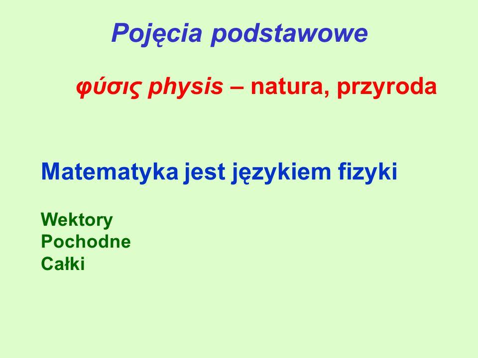 Pojęcia podstawowe φύσις physis – natura, przyroda Matematyka jest językiem fizyki Wektory Pochodne Całki