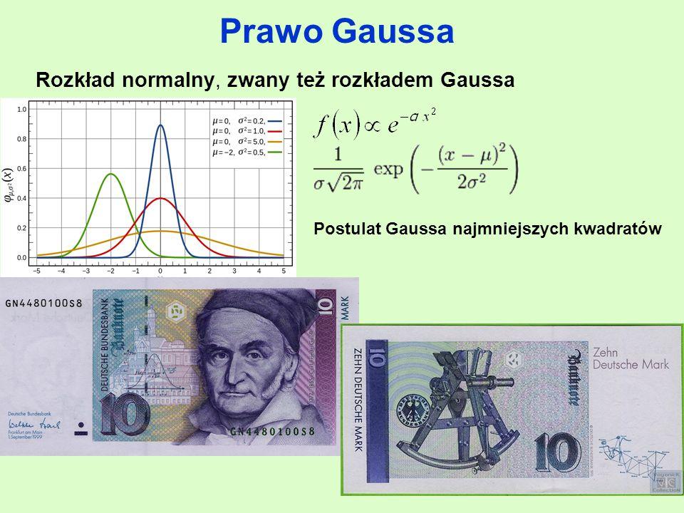 Prawo Gaussa Rozkład normalny, zwany też rozkładem Gaussa Postulat Gaussa najmniejszych kwadratów