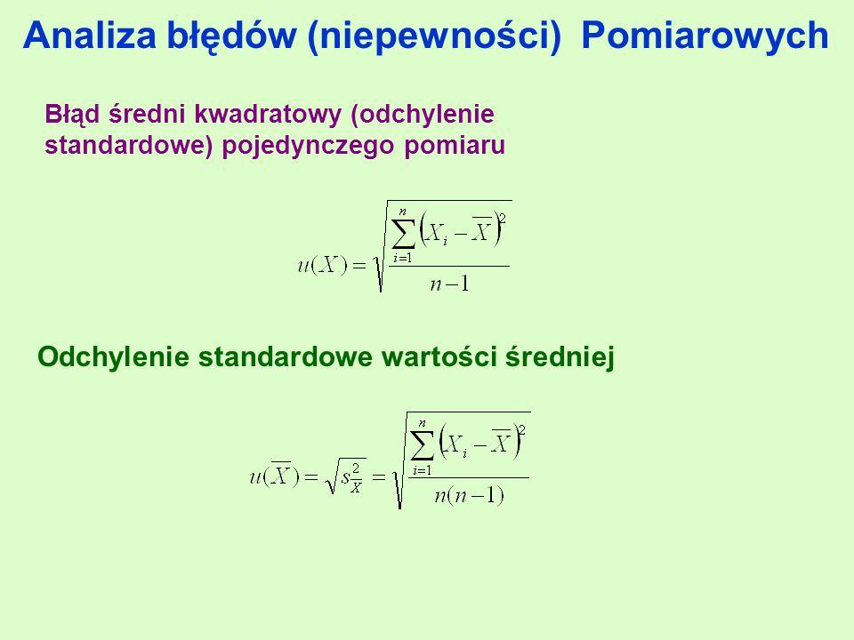 Analiza błędów (niepewności) Pomiarowych Odchylenie standardowe wartości średniej Błąd średni kwadratowy (odchylenie standardowe) pojedynczego pomiaru