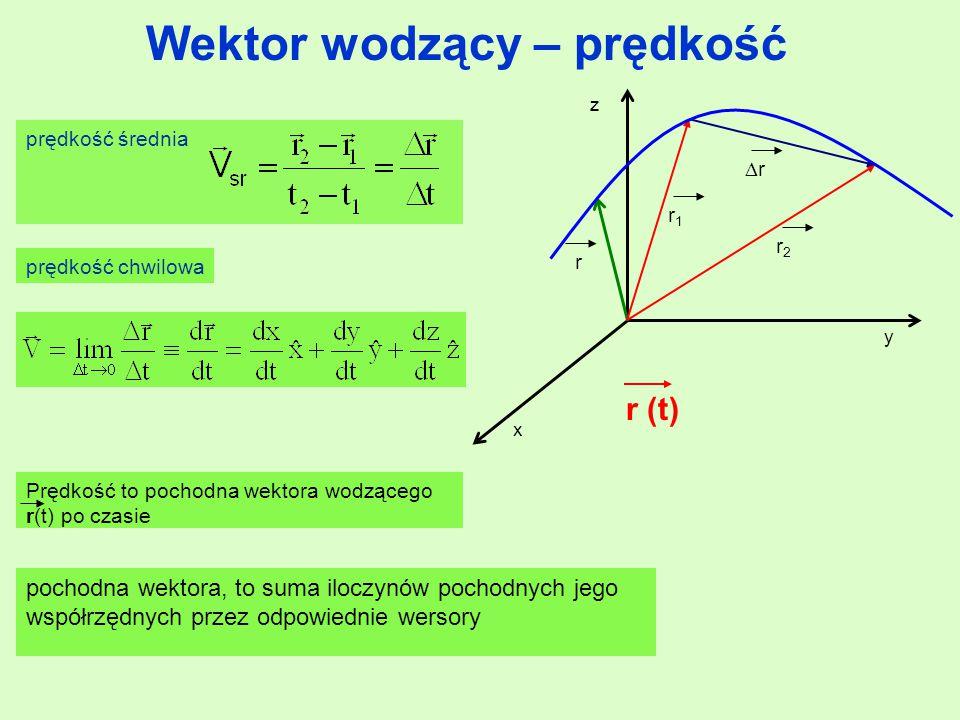 Wektor wodzący – prędkość x y z rr r1r1 r2r2 r prędkość średnia r (t) prędkość chwilowa Prędkość to pochodna wektora wodzącego r(t) po czasie pochodna wektora, to suma iloczynów pochodnych jego współrzędnych przez odpowiednie wersory