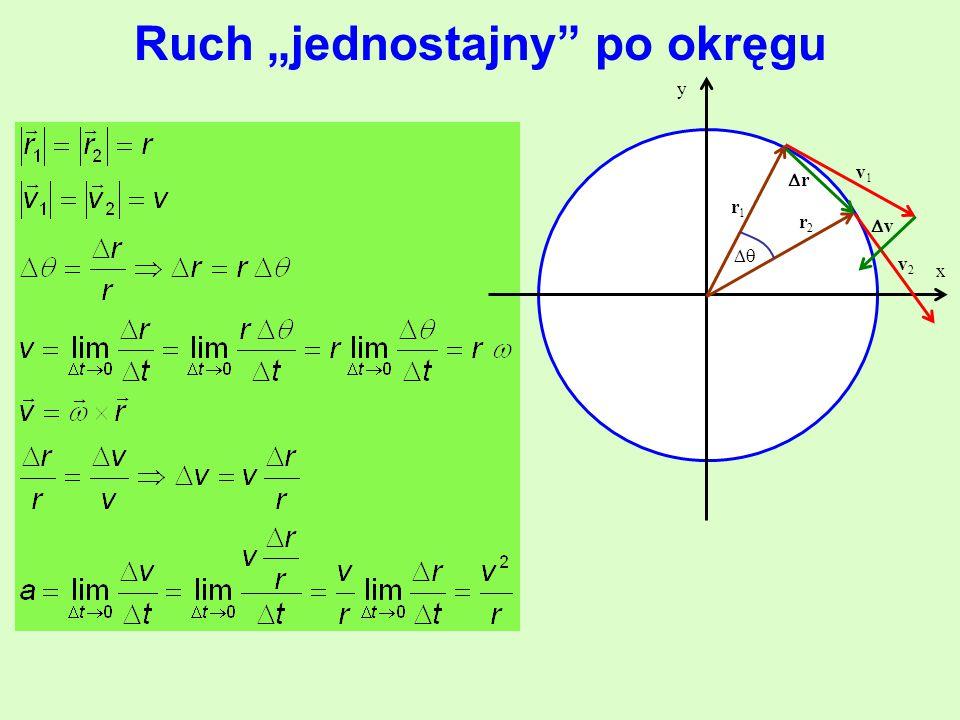 """Ruch """"jednostajny po okręgu x vv  r1r1 r2r2 v1v1 v2v2 y rr"""