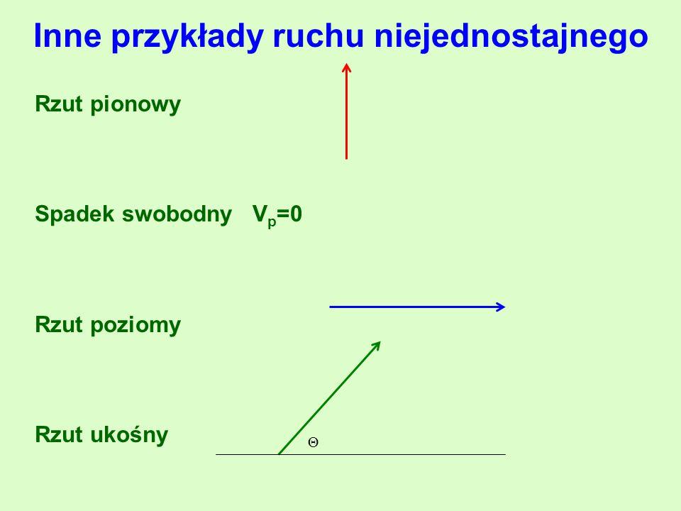 Rzut pionowy Spadek swobodny V p =0 Rzut poziomy Rzut ukośny Inne przykłady ruchu niejednostajnego 