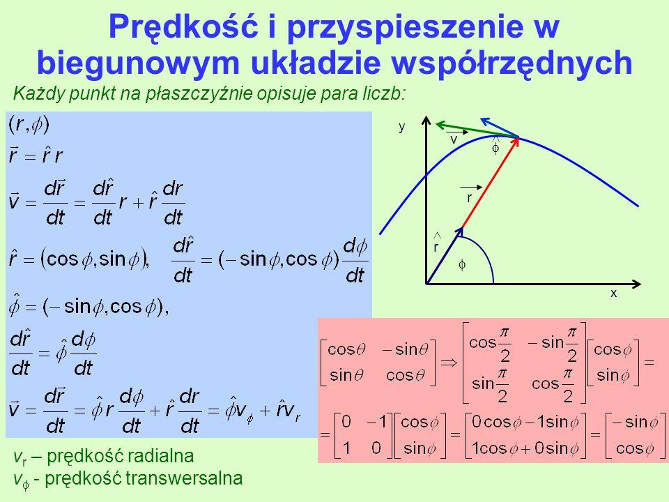 Prędkość i przyspieszenie w biegunowym układzie współrzędnych Każdy punkt na płaszczyźnie opisuje para liczb: v r – prędkość radialna v  - prędkość transwersalna x y r r v    