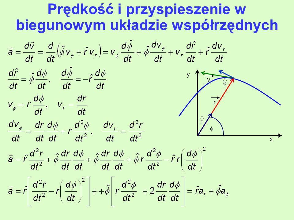 Prędkość i przyspieszenie w biegunowym układzie współrzędnych x y r r v    