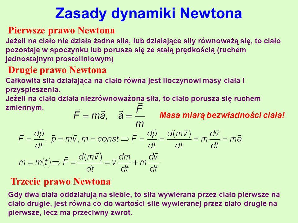 Zasady dynamiki Newtona Pierwsze prawo Newtona Jeżeli na ciało nie działa żadna siła, lub działające siły równoważą się, to ciało pozostaje w spoczynku lub porusza się ze stałą prędkością (ruchem jednostajnym prostoliniowym) Drugie prawo Newtona Trzecie prawo Newtona Całkowita siła działająca na ciało równa jest iloczynowi masy ciała i przyspieszenia.