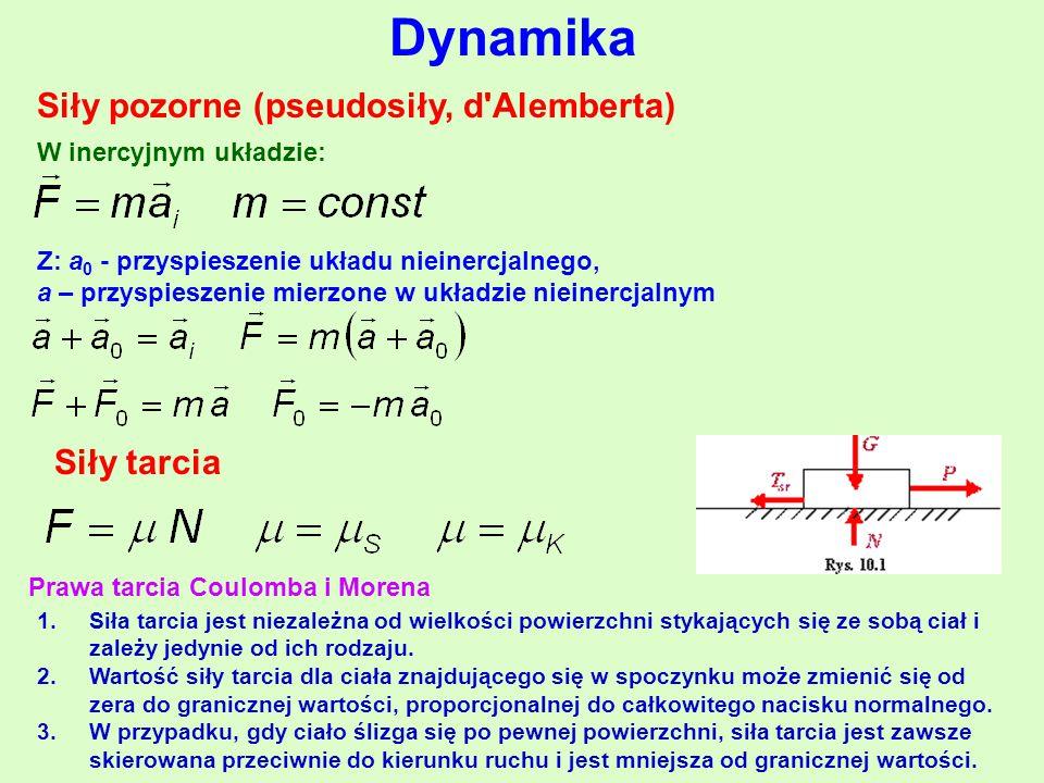 Dynamika Siły pozorne (pseudosiły, d Alemberta) W inercyjnym układzie: Z: a 0 - przyspieszenie układu nieinercjalnego, a – przyspieszenie mierzone w układzie nieinercjalnym Siły tarcia 1.Siła tarcia jest niezależna od wielkości powierzchni stykających się ze sobą ciał i zależy jedynie od ich rodzaju.
