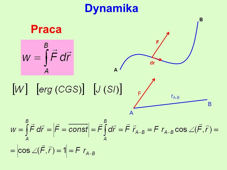 Dynamika Praca A B F dr F r A-B A B