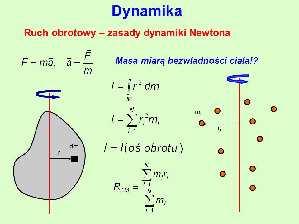 Ruch obrotowy – zasady dynamiki Newtona Dynamika Masa miarą bezwładności ciała!? r dm mimi riri