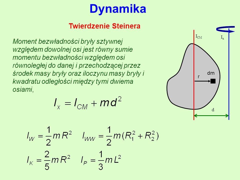 r I CM IxIx d Dynamika Twierdzenie Steinera Moment bezwładności bryły sztywnej względem dowolnej osi jest równy sumie momentu bezwładności względem osi równoległej do danej i przechodzącej przez środek masy bryły oraz iloczynu masy bryły i kwadratu odległości między tymi dwiema osiami,