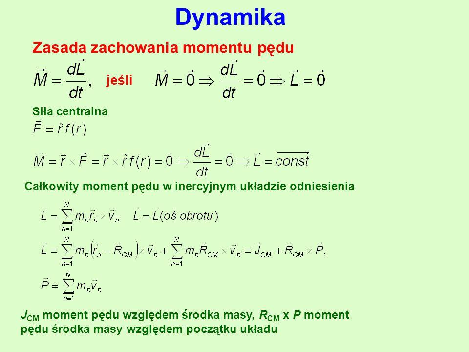 Dynamika Zasada zachowania momentu pędu jeśli Siła centralna Całkowity moment pędu w inercyjnym układzie odniesienia J CM moment pędu względem środka masy, R CM x P moment pędu środka masy względem początku układu