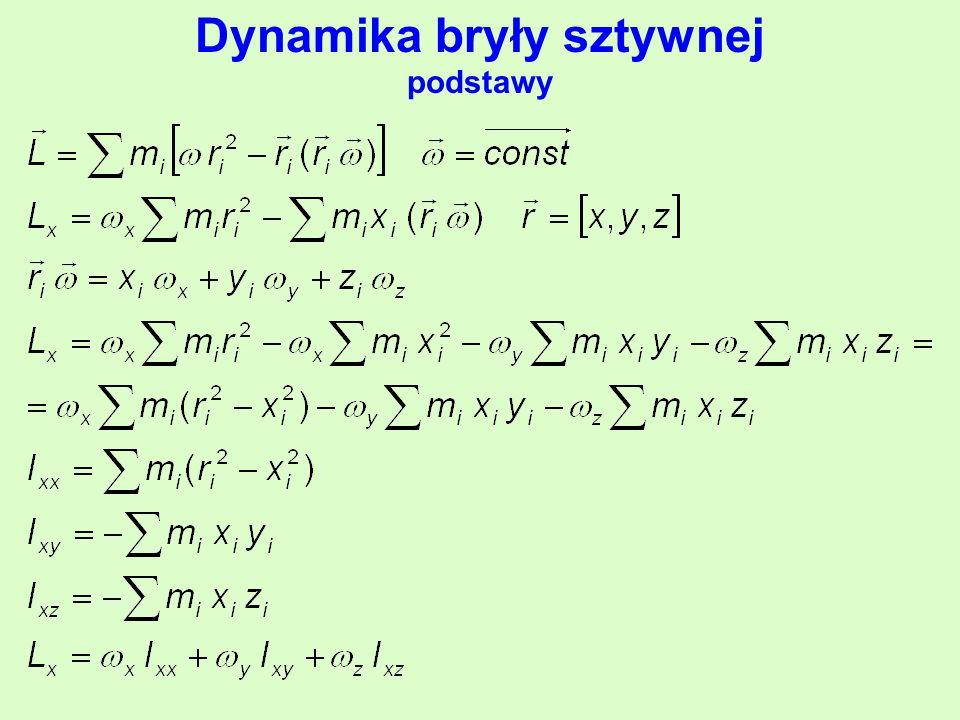 Dynamika bryły sztywnej podstawy