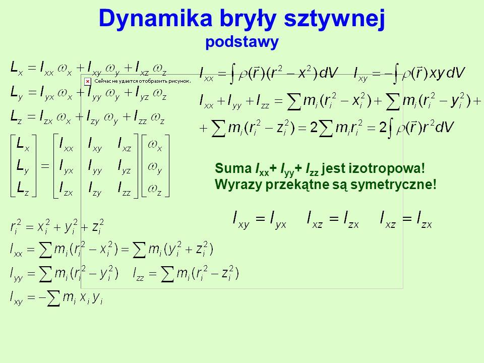 Dynamika bryły sztywnej podstawy Suma I xx + I yy + I zz jest izotropowa.