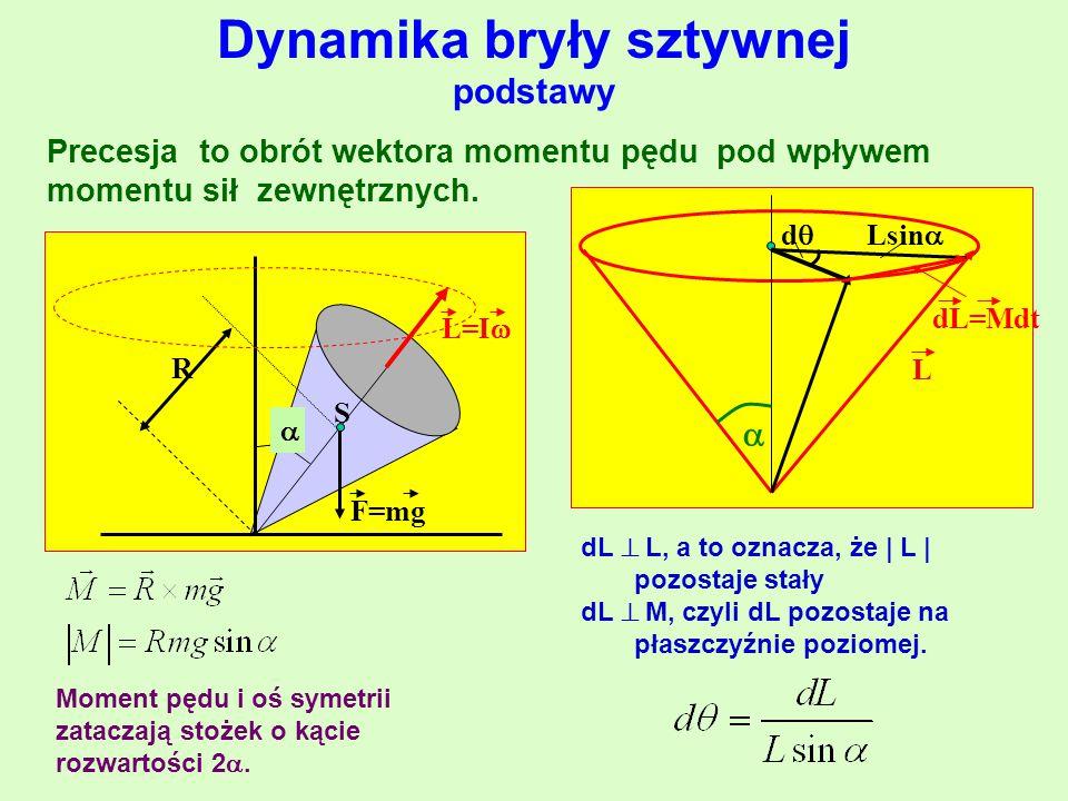 Dynamika bryły sztywnej podstawy Precesja to obrót wektora momentu pędu pod wpływem momentu sił zewnętrznych.