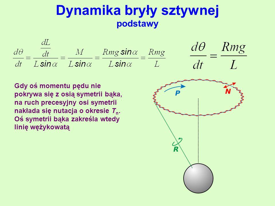 Dynamika bryły sztywnej podstawy Gdy oś momentu pędu nie pokrywa się z osią symetrii bąka, na ruch precesyjny osi symetrii nakłada się nutacja o okresie T n.